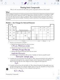pogil naming ionic compounds aubrey stewart u0027s chemistry work