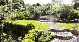 Landscape Garden Ideas Pictures Pics Of Gardens Landscaped Impressive Gardening And Landscaping