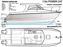plate alloy australia boat kits