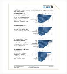 Marketing Reports Exles by 10 Social Media Report Templates Free Sle Exle Format