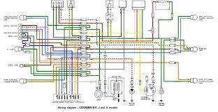 honda cdi wiring diagram honda wiring diagrams instruction