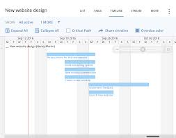 How To Use A Drafting Table by Gantt Chart Software Create Online Gantt Charts With Wrike