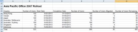 how to create a gantt chart template using excel 2007 or excel