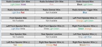 1997 ford ranger radio wiring diagram crayonbox co