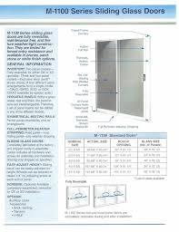 Sliding Panels For Patio Door Custom Aluminum And Vinyl Patio Doors Des Moines Ia Corn Belt