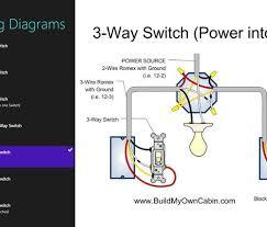 charming wiring diagram electrical inspiring wiring ideas