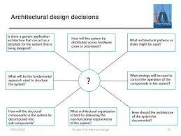 Architectural Design Styles Ch6 Architectural Design