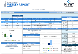 manager weekly report template report template professional and high quality templates page 8