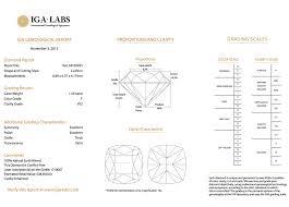 diamond clarity chart scale diamond education tesla diamonds
