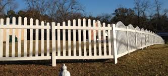 Estimates For Fence Installation by Fence Installation Free Estimates Contractors
