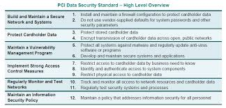 pci dss gap analysis report template security as business as usual a recommendation of the pci dss