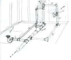 Bathroom Group Basement Bath Rough In Diagram Terry Love Plumbing U0026 Remodel Diy