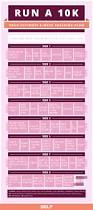 thanksgiving day 10k top 25 best 10k races ideas on pinterest 10k running plan 10 k