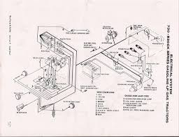 case tractor ignition switch wiring diagram wiring wiring