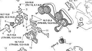 2004 kia sorento coolant leak engine cooling problem 2004 kia