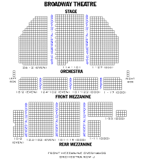Winter Garden Seating Chart - photo of winter garden theatre seating plan outdoor furniture