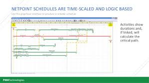 Critical Path Template Excel Smarter Planning With Microsoft Excel