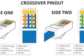 cat 5 telephone wiring diagram wiring diagram