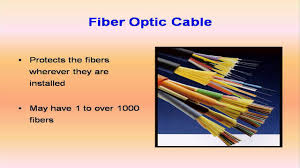 applications of optical fiber modern physics youtube