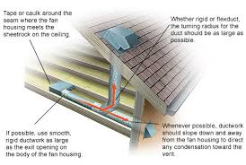 how do bathroom fans work installing the vent for a bathroom exhaust fan