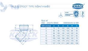 bureau 3 en 1 cast lron soil pipes fittings page3 hub spigot type knack