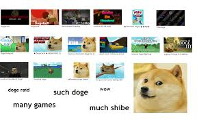 Doge Pronunciation Meme - doge know your meme 8312343 ginkgobilobahelp info