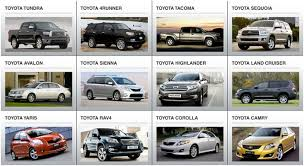 2010 toyota rav4 owners manual pdf toyota land cruiser v8 user manual pdf toyota cars