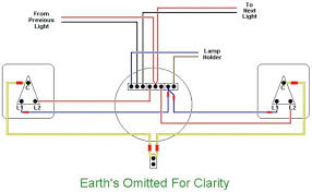 emergency lighting wiring diagram uk house wire light switch