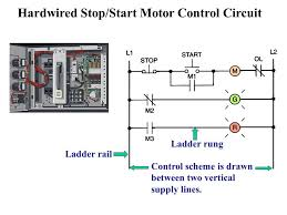 start stop motor control diagram battlefield 2 cracked patch