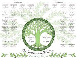 family trees geneology custom calligraphy artwork