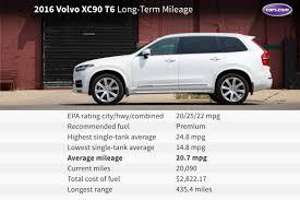 lexus hs 250h mpg long term volvo xc90 fuel economy update after 20 000 miles news