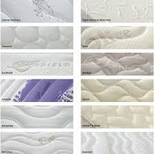 rivestimento materasso bergamini mobili