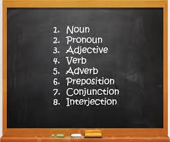 adverb lessons what is an adverb lesson free forming adverbs from nouns lesson