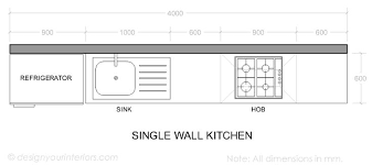 how to layout a kitchen five basic kitchen layouts homeworks hawaii