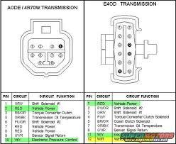 4r70w wiring diagram 98 mustang gt transmission diagrams u2022 wiring