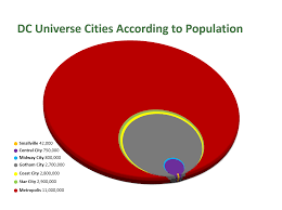 Map Of Gotham City Dc Comics Universe Cities