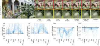 Monte Carlo Map Nonlinearly Weighted First Order Regression For Denoising Monte