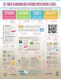 Show Me Resume Samples Amazing Visual Resume Example Infographic Resume Infographic