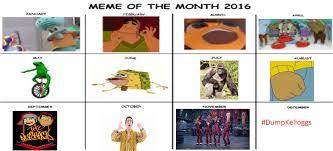 December Meme - meme of the month 2016 december included by drewsky1211 on deviantart