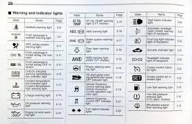 nissan rogue warning lights subaru dash lights meaning 2019 2020 car release date