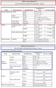 2011 honda pilot service schedule 4 wheel alignment 365 00