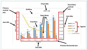 Excel Graph Template Best Excel Charts Types For Data Analysis Presentation And Reporting