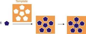 科学网 u2014template effects and templated synthesis zz 桂耀荣的博文