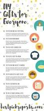 Best Gifts For Cooks by Diy Gifts For Everyone Infographic Best Pick Reports