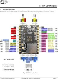 1337r chip pro user manual next thing co