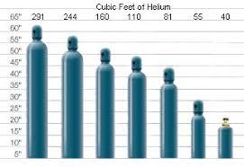 helium rental helium tank rental term