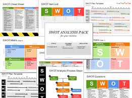 swot analyse simple guide templates u0026 help