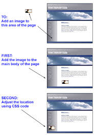 website layout using div and css using div elements to place an item anywhere on a webpage
