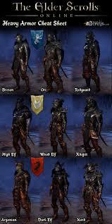 elder scrolls online light armor sets heavy armour style by race the elder scrolls online tamriel