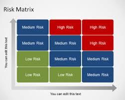 risk matrix powerpoint template free powerpoint templates